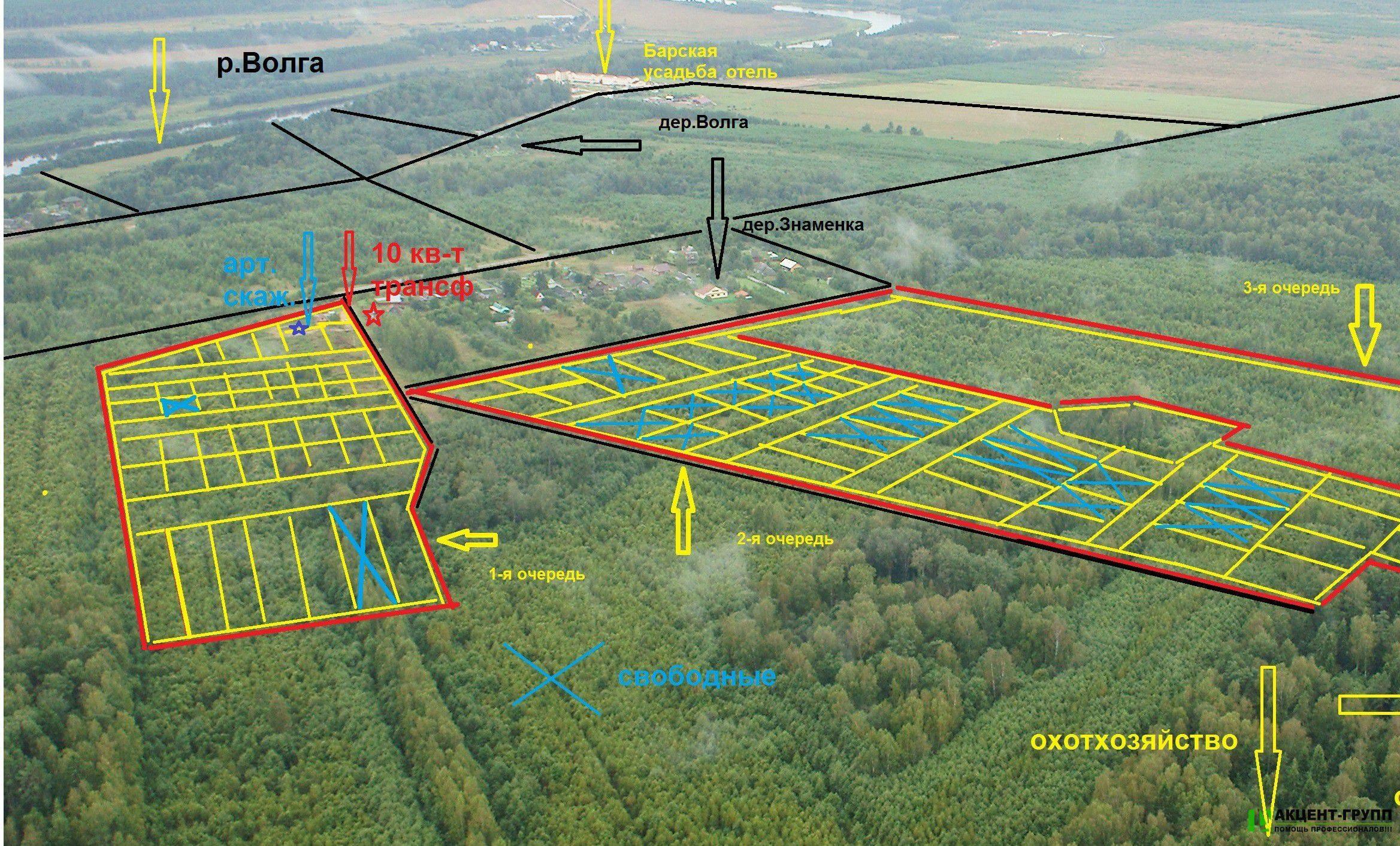 земельно кадастровые данные